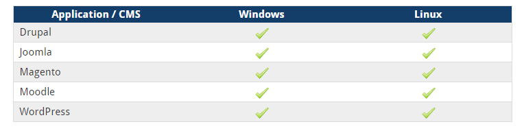 Comparison table between web applications and platforms