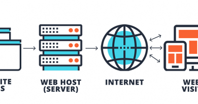 Hosting A Website