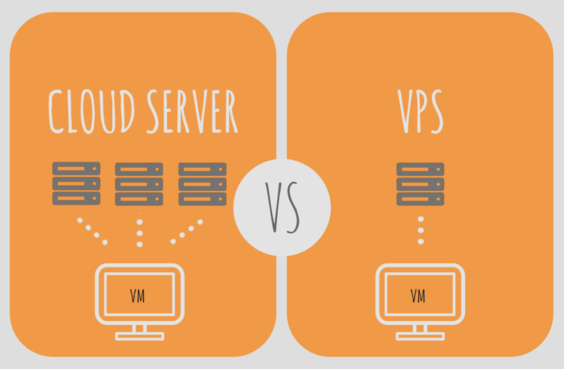 vps vs cloud hosting