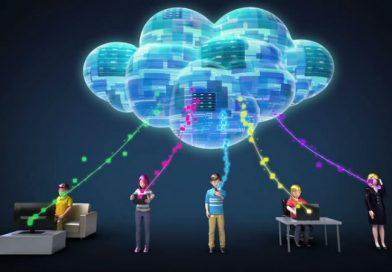 cloud computing, android applications