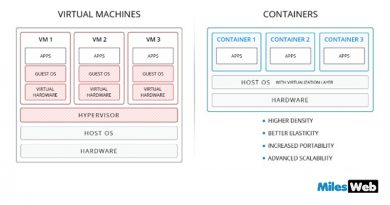 virtual-machine-vs-containers-min