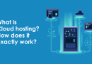 What is Cloud hosting? How does it exactly work?