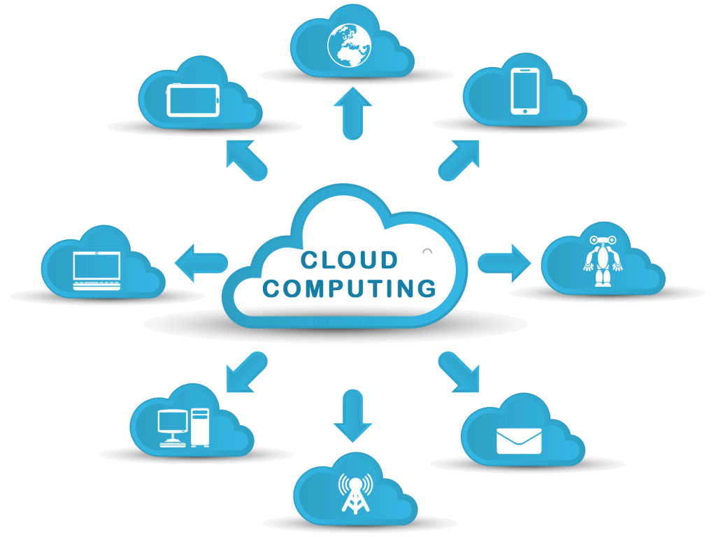 MilesWeb Cloud Computing