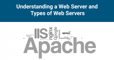 Understanding a Web Server and Types of Web Servers
