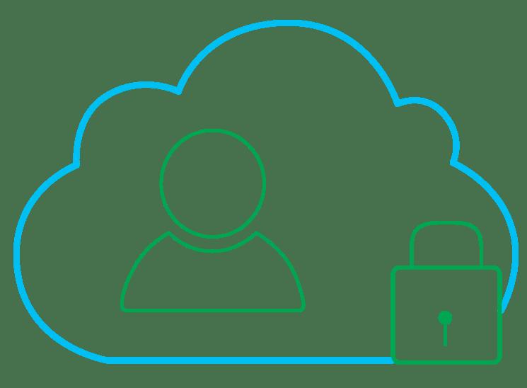 Private Cloud Characteristics