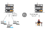 Hybrid Server Vs Dedicated Server: What's the Big Difference?