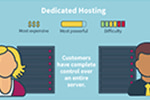 What is a Dedicated Server Hosting and what it can do for your business?